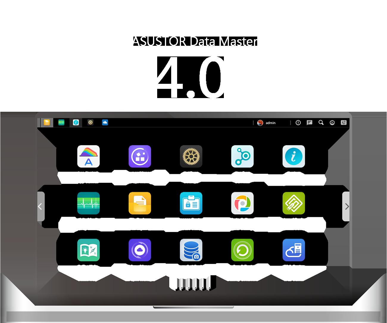 ADM 4.0