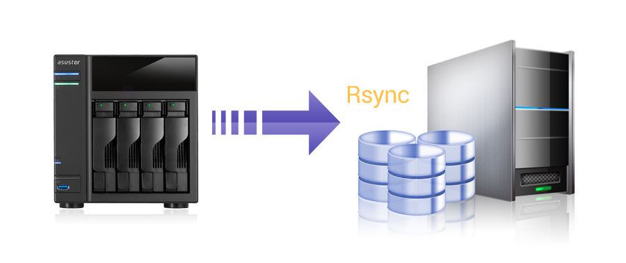 Asustor NAS 華芸 A rich and flexible backup solution