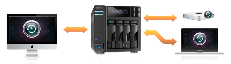 Asustor NAS 華芸 Optimized for your Mac