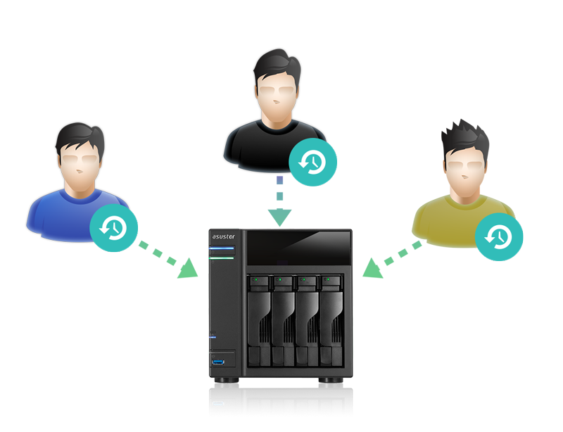 Asustor NAS 華芸 Multi-user support