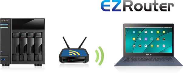 Asustor NAS 華芸 云端的好帮手 EZ Router