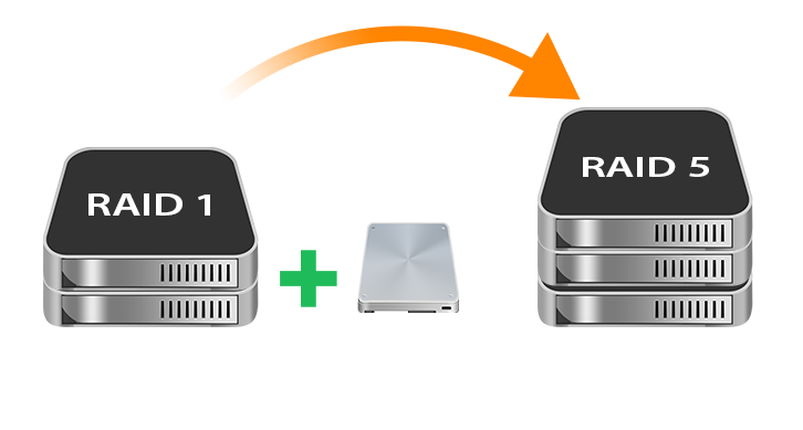 Asustor NAS 華芸 Advantages of RAID migration