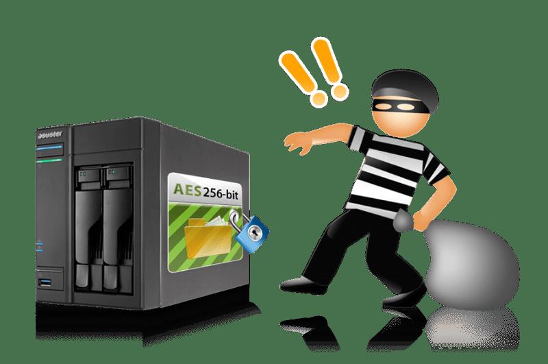 Asustor NAS 華芸 軍規等級的加密演算法