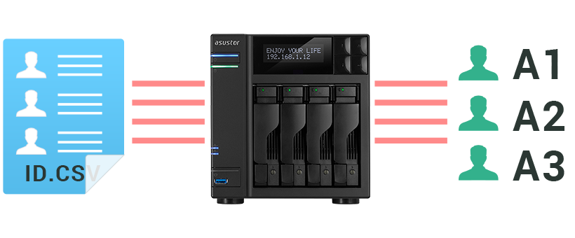 Asustor NAS 華芸 Batch creation and importation of ADM accounts