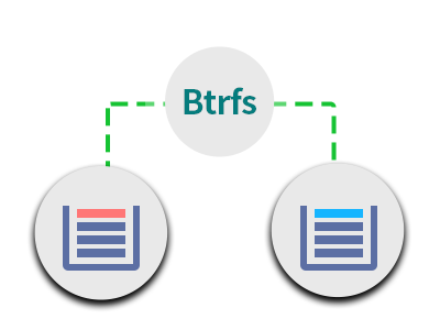 Asustor NAS 華芸 Btrfs file system makes data protection easier than ever!