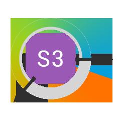 S3 系統深層休眠及快速喚醒:業界首創,快速將系統轉至休眠以節電,並可於 1.5 秒快速喚醒回復運作。
