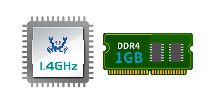 Realtek Quad-Core CPU and DDR4 RAM