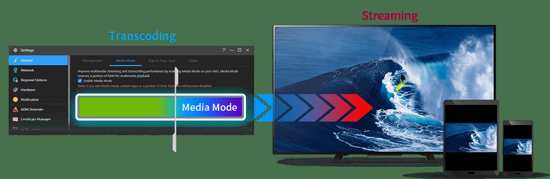 Media Mode
