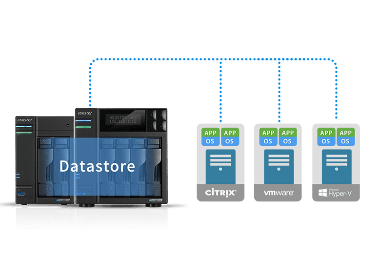 Integre o Storage Virtual na Perfeição