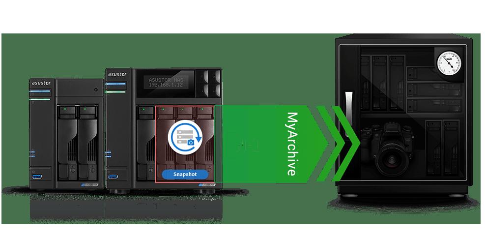 Exclusiva tecnologia de copia de seguridad en frio MyArchive <br/> Capacidad de expansión ilimitada
