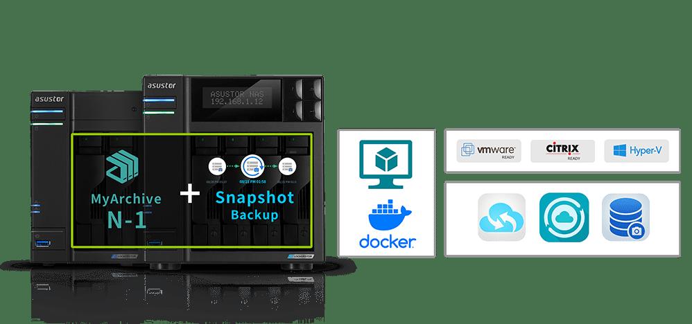 Solución de respaldo de 360° y virtualización empresarial