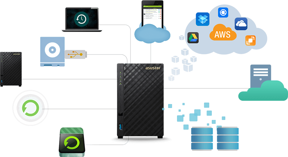 Comprehensive Backup Solutions