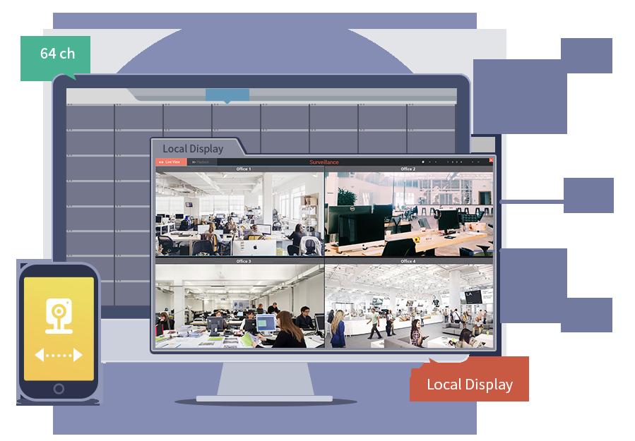 Surveillance Center2.7 <sup>Beta</sup>