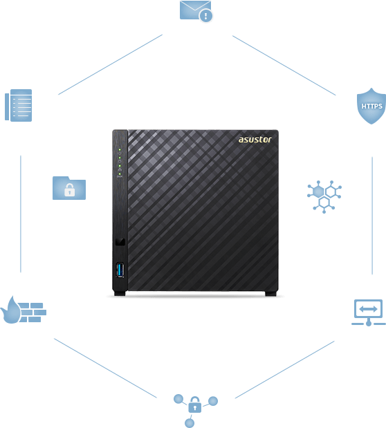Asustor NAS Pure Protection for All Your Data