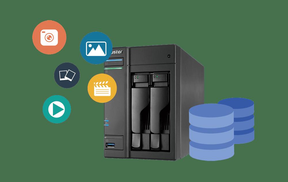 data_protection RAID
